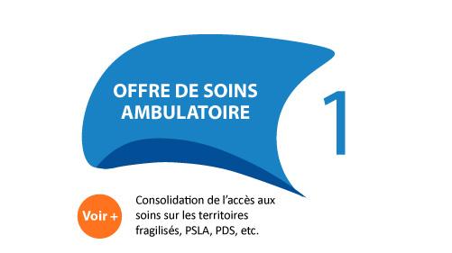 voile 11 - Découvrez les actions de l'URML pour la médecine libérale en Normandie