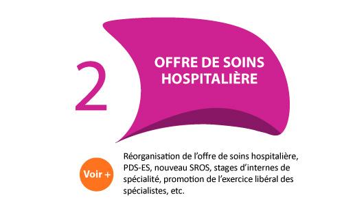 voile 2 - Découvrez les actions de l'URML pour la médecine libérale en Normandie