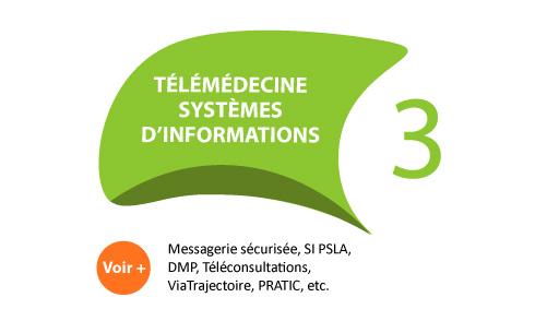 voile 31 - Découvrez les actions de l'URML pour la médecine libérale en Normandie