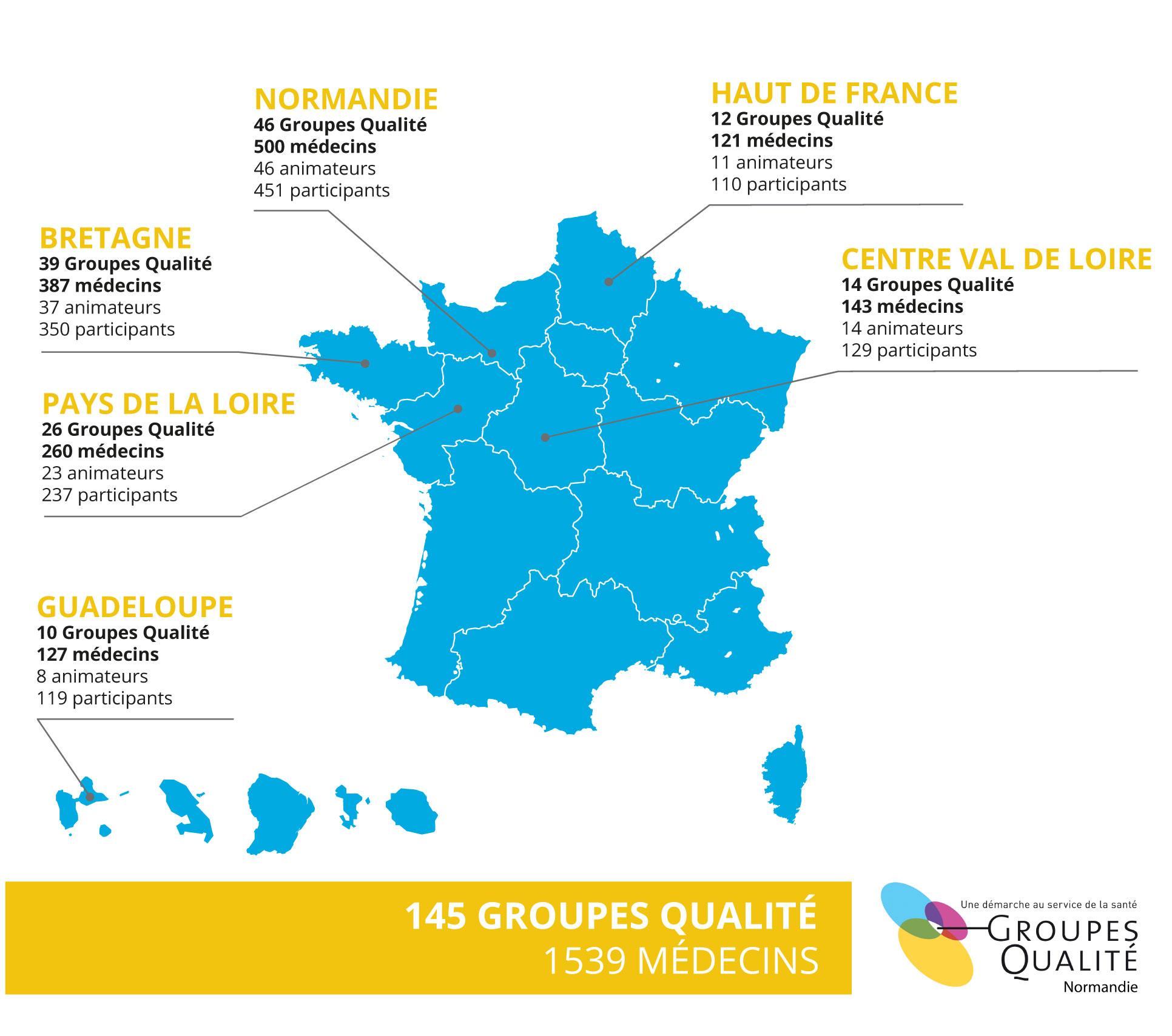 ID 17065 maquette groupe qualiteeeeeee - Les Groupes Qualité normandie en image