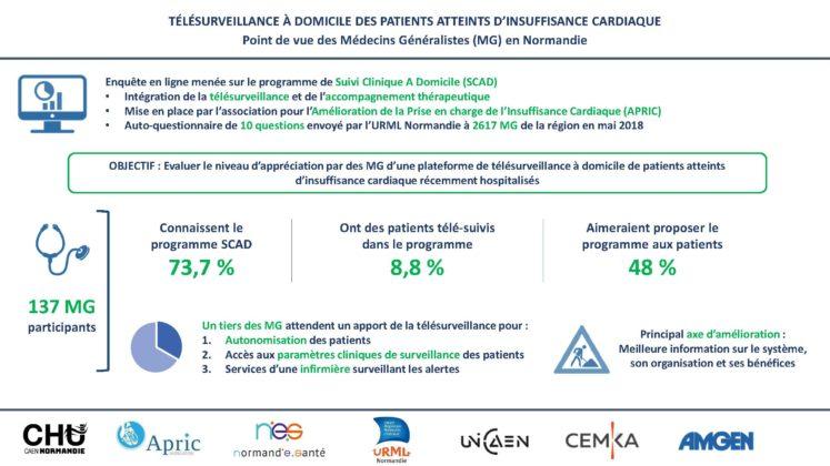 Infographie site URML V2 Page 1 747x420 - Télésurveillance à domicile des patients atteints d'insuffisance cardiaque